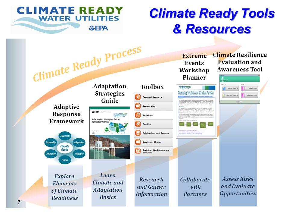 Training Integrated training Pre-loaded scenarios Extreme precipitation Energy implications 18
