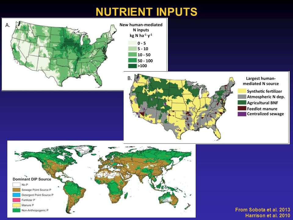 From Sobota et al. 2013 Harrison et al. 2010 NUTRIENT INPUTS