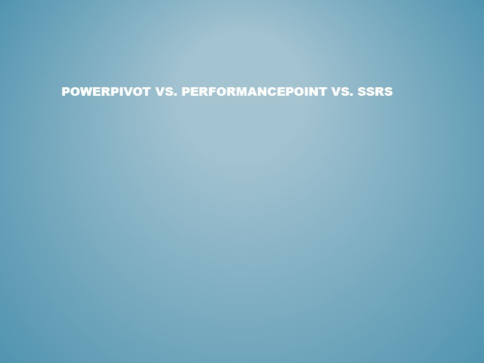 POWERPIVOT VS. PERFORMANCEPOINT VS. SSRS