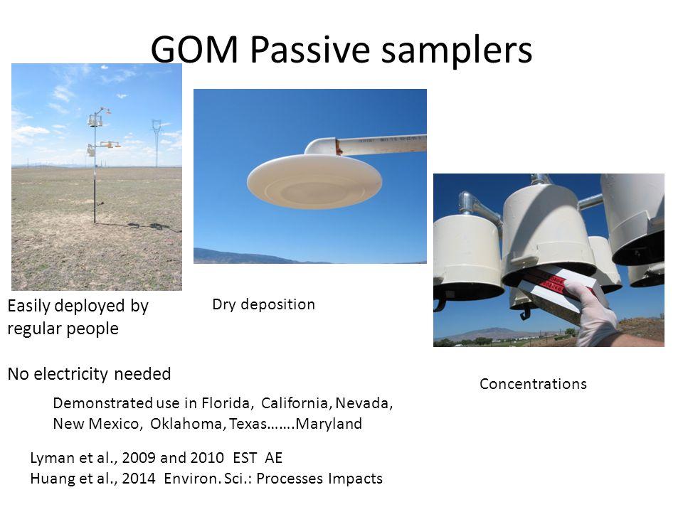 GOM Passive samplers Lyman et al., 2009 and 2010 EST AE Huang et al., 2014 Environ. Sci.: Processes Impacts Dry deposition Concentrations Easily deplo