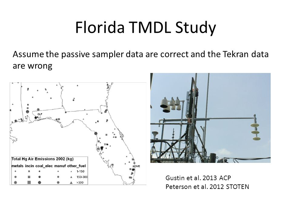 Florida TMDL Study Assume the passive sampler data are correct and the Tekran data are wrong Gustin et al.