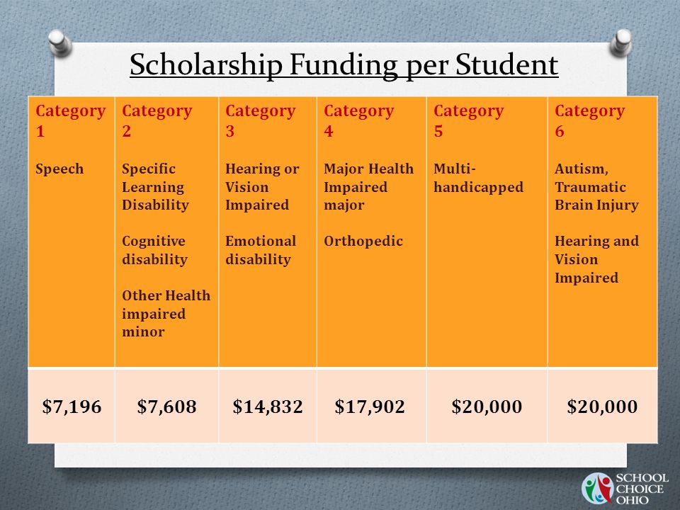 How do I prepare to participate in the scholarship.