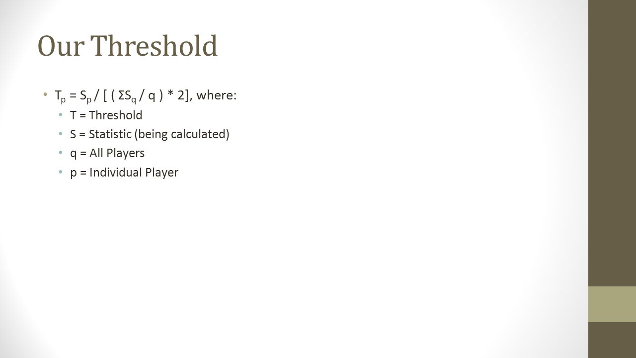 Our Threshold T p = S p / [ ( ΣS q / q ) * 2], where: T = Threshold S = Statistic (being calculated) q = All Players p = Individual Player
