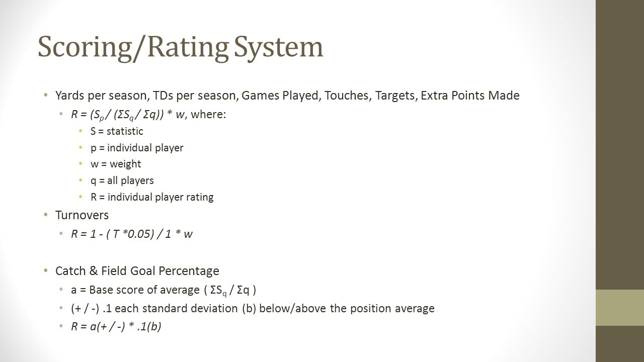 Scoring/Rating System Yards per season, TDs per season, Games Played, Touches, Targets, Extra Points Made R = (S p / (ΣS q / Σq)) * w, where: S = stat