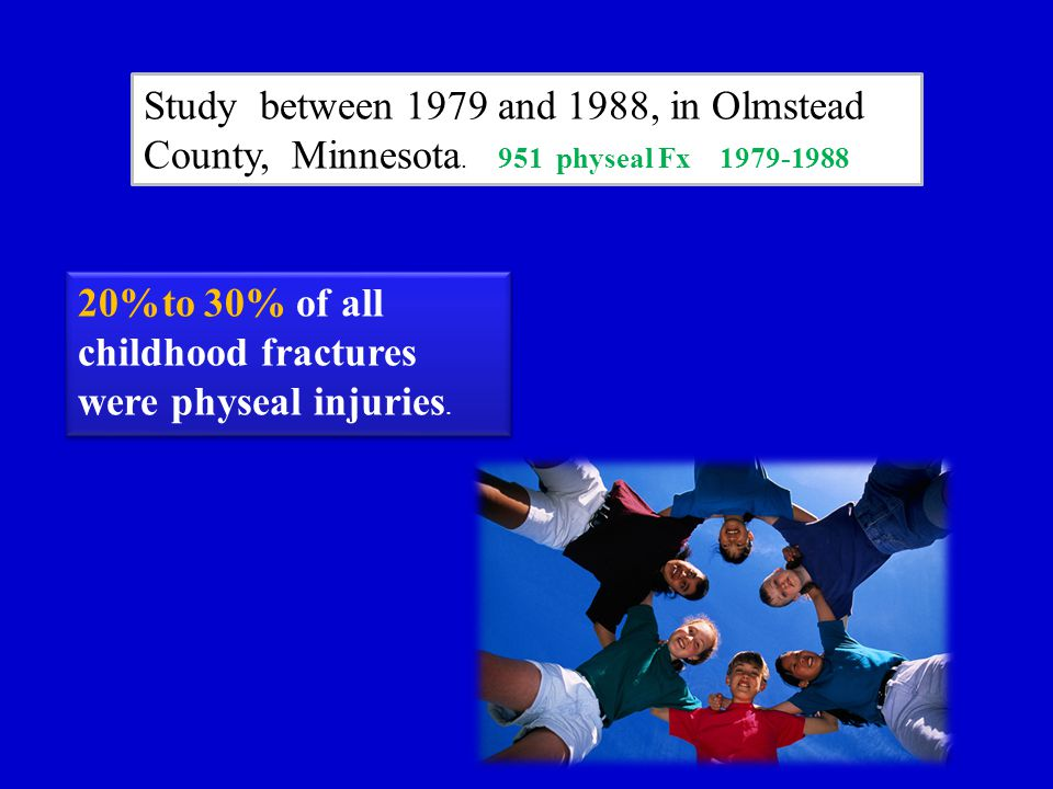 20%to 30% of all childhood fractures were physeal injuries.