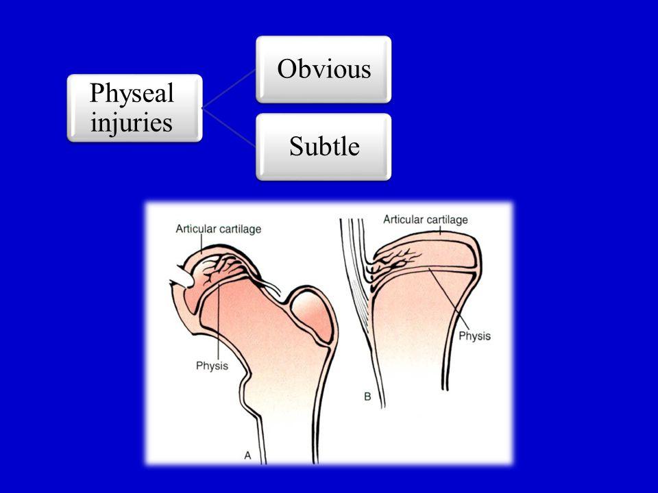 Etiology Trauma Infection Tumor VascularRepitative stress Irradiation