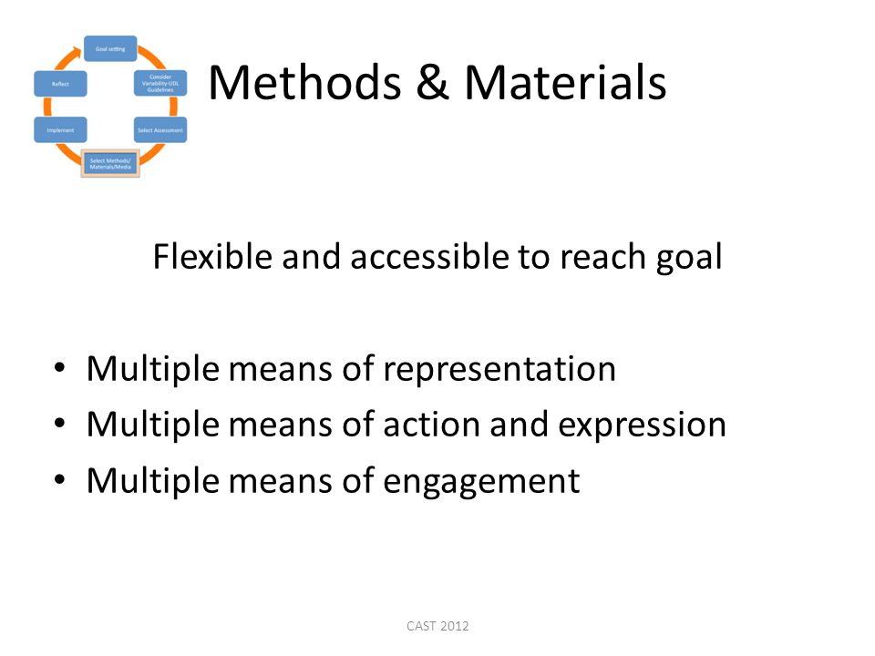 Methods & Materials Flexible and accessible to reach goal Multiple means of representation Multiple means of action and expression Multiple means of engagement CAST 2012