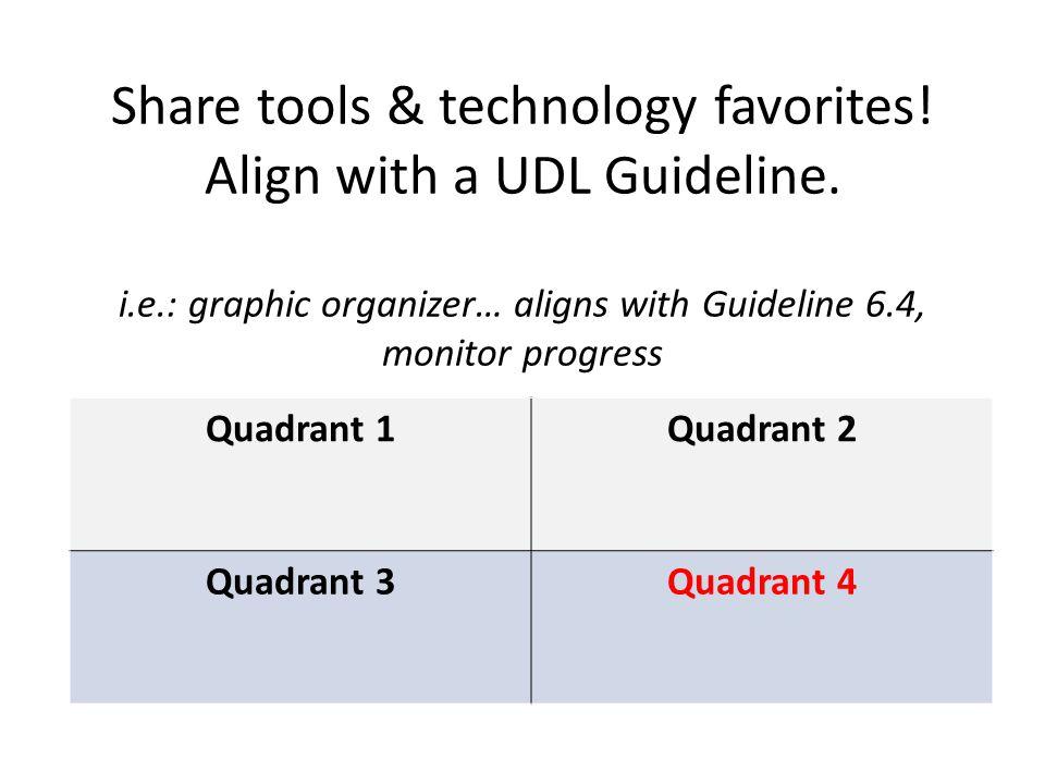 Quadrant 1Quadrant 2 Quadrant 3Quadrant 4 Share tools & technology favorites.