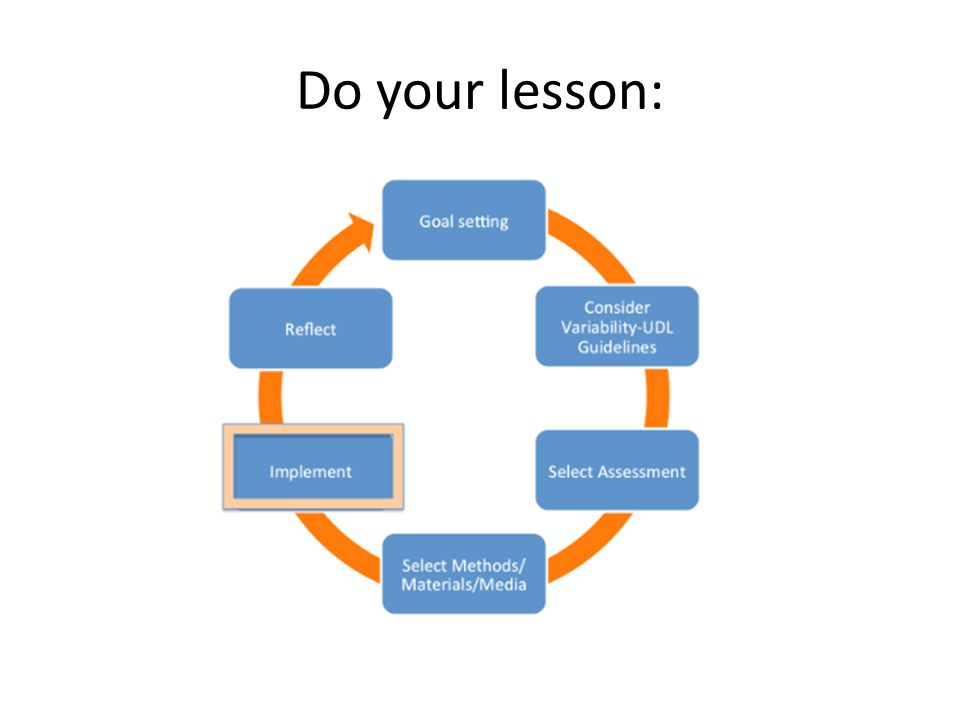 Do your lesson: