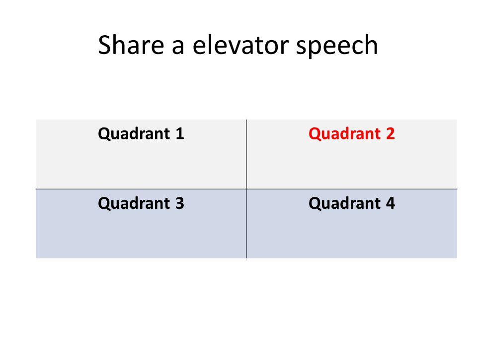 Quadrant 1Quadrant 2 Quadrant 3Quadrant 4 Share a elevator speech