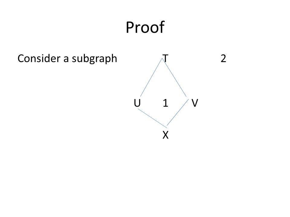 Proof Consider a subgraphT2 U1V X