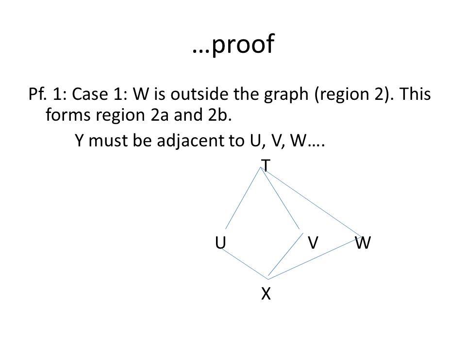 …proof Pf.1: Case 1: W is outside the graph (region 2).