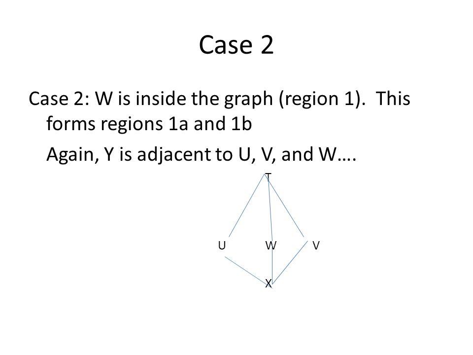 Case 2 Case 2: W is inside the graph (region 1).
