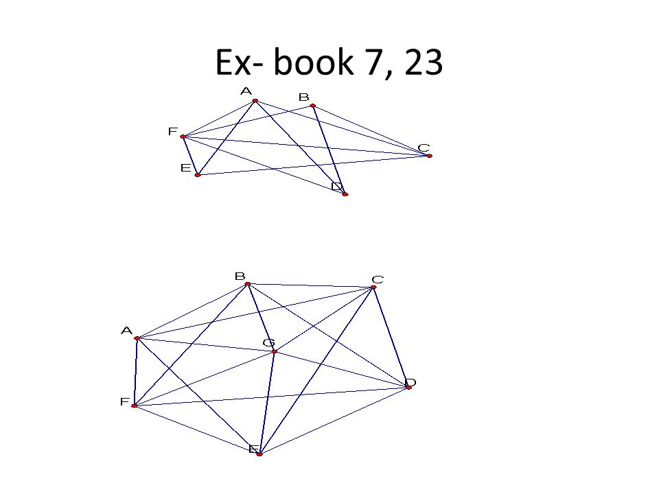 Ex- book 7, 23