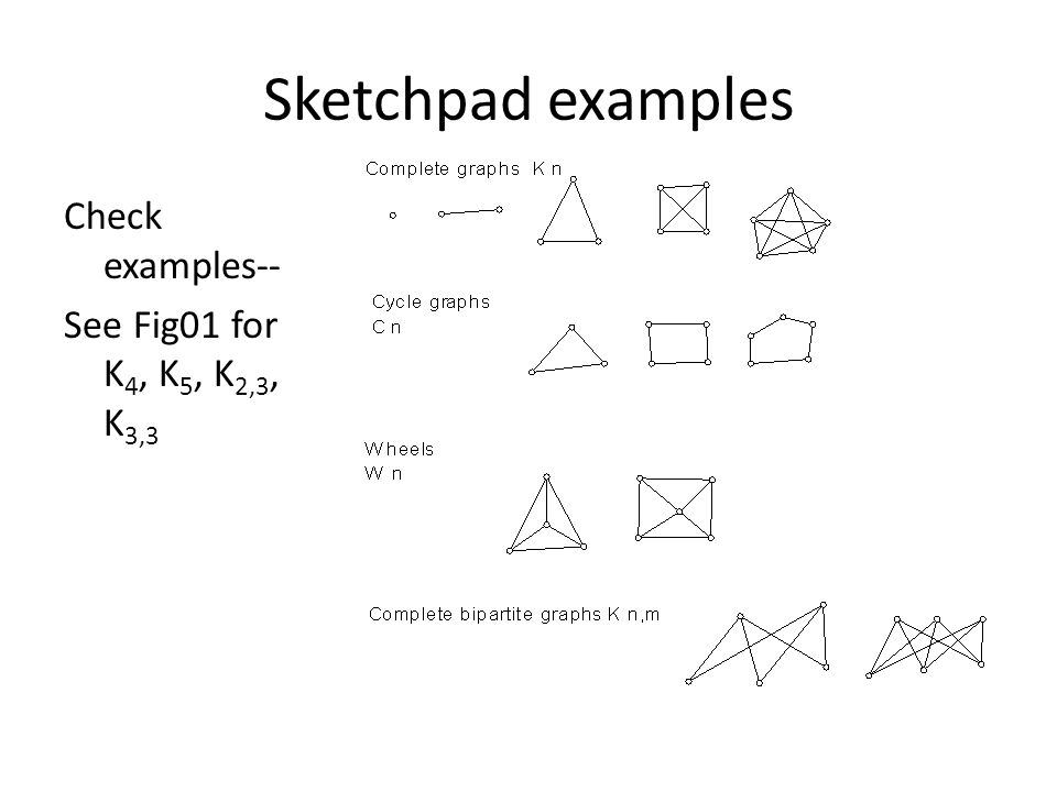 Sketchpad examples Check examples-- See Fig01 for K 4, K 5, K 2,3, K 3,3