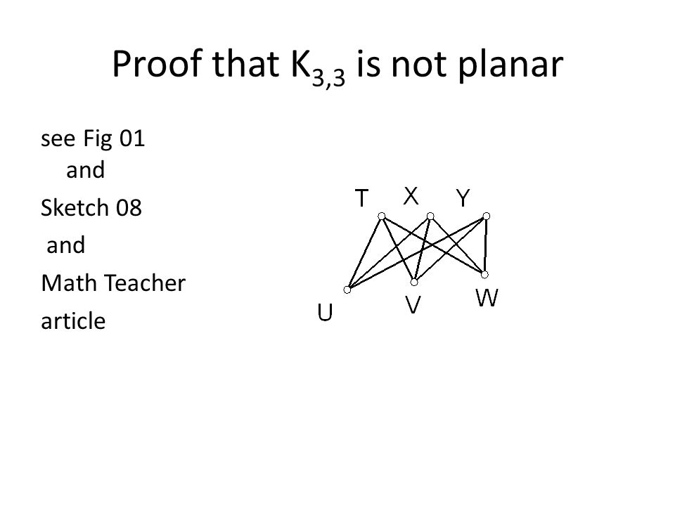 Proof that K 3,3 is not planar see Fig 01 and Sketch 08 and Math Teacher article