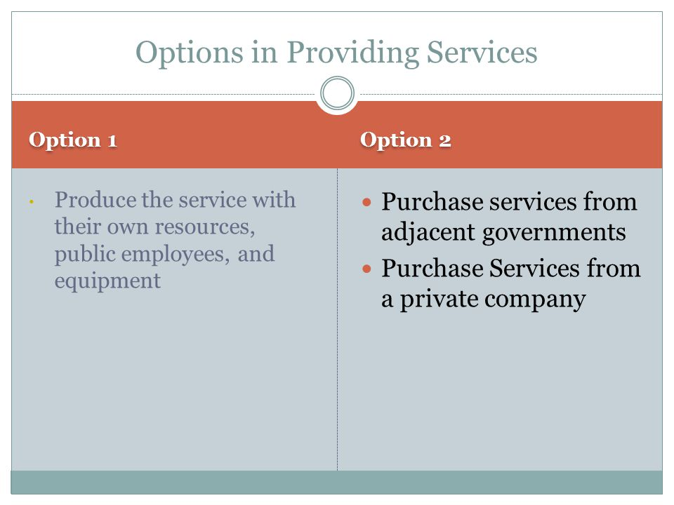 Option 1 Option 2 Produce the service with their own resources, public employees, and equipment Purchase services from adjacent governments Purchase Services from a private company Options in Providing Services