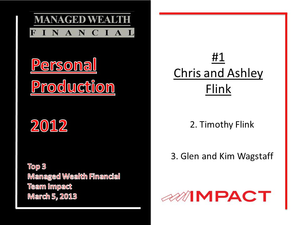 3. Glen and Kim Wagstaff 2. Timothy Flink #1 Chris and Ashley Flink