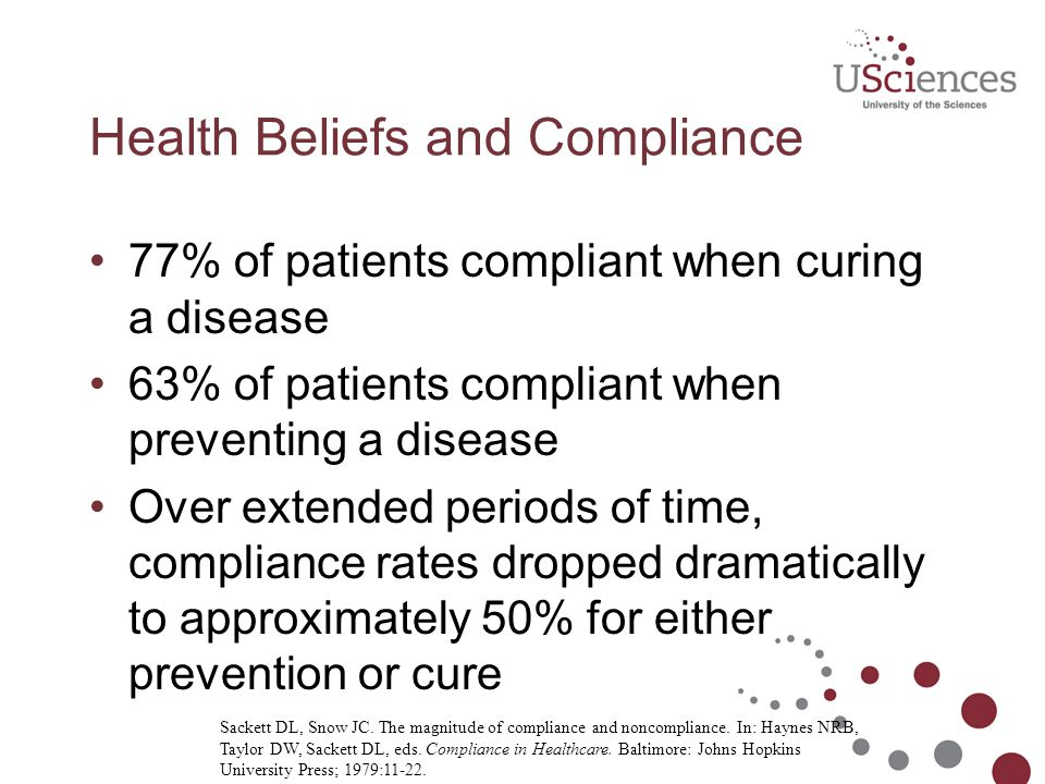 Health Beliefs and Compliance 77% of patients compliant when curing a disease 63% of patients compliant when preventing a disease Over extended period