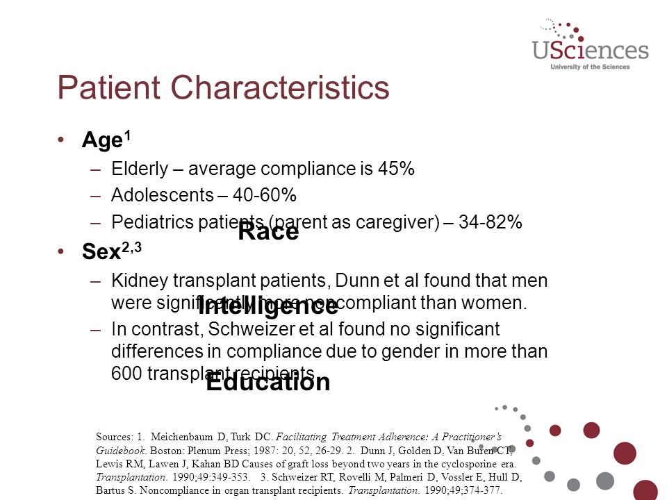 Patient Characteristics Age 1 –Elderly – average compliance is 45% –Adolescents – 40-60% –Pediatrics patients (parent as caregiver) – 34-82% Sex 2,3 –