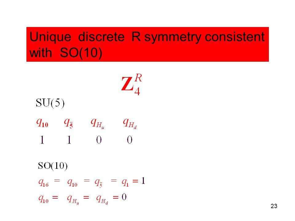 Title of talk23 Unique discrete R symmetry consistent with SO(10)