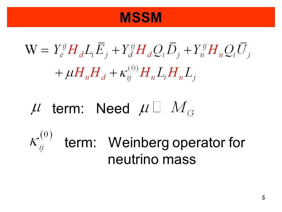 Title of talk5 MSSM term: Need term: Weinberg operator for neutrino mass