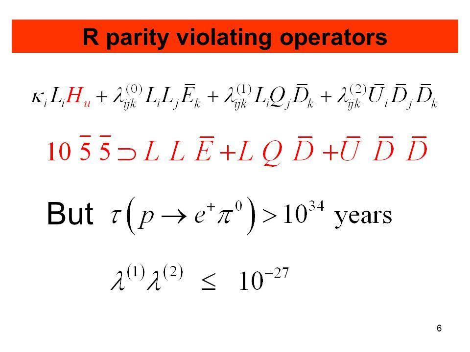 Title of talk6 R parity violating operators But