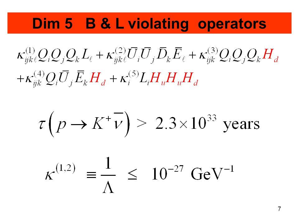 Title of talk7 Dim 5 B & L violating operators