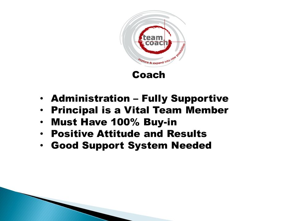 Obtaining Good Coach Support (Administrative) And Maintaining Fan Support (Parents)