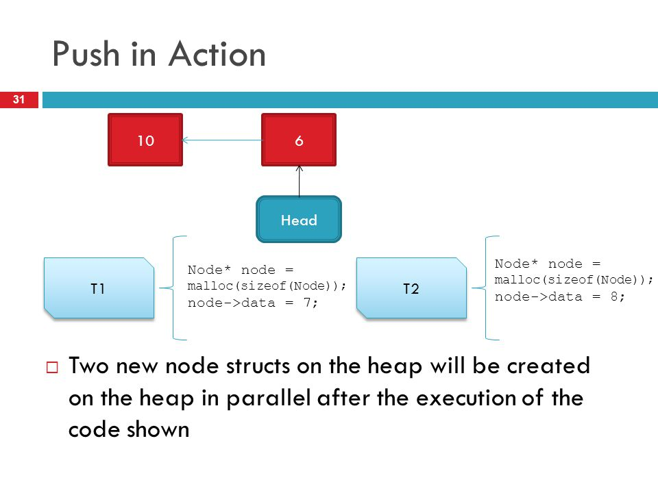 Push in Action  Two new node structs on the heap will be created on the heap in parallel after the execution of the code shown 31 T1 Node* node = mal