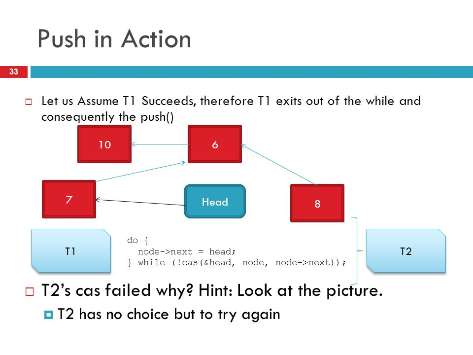 Push in Action  Let us Assume T1 Succeeds, therefore T1 exits out of the while and consequently the push()  T2's cas failed why? Hint: Look at the p