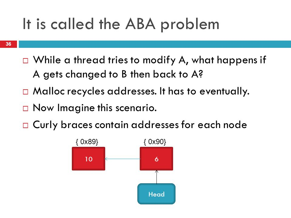 It is called the ABA problem  While a thread tries to modify A, what happens if A gets changed to B then back to A?  Malloc recycles addresses. It h