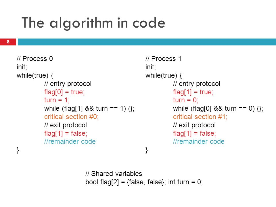 The algorithm in code 8 // Process 1 init; while(true) { // entry protocol flag[1] = true; turn = 0; while (flag[0] && turn == 0) {}; critical section