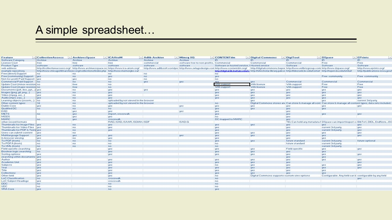 A simple spreadsheet…