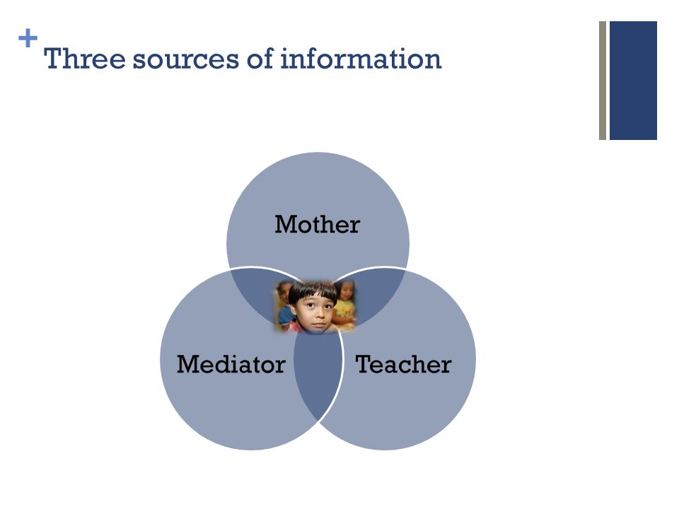 + Three sources of information Mother TeacherMediator