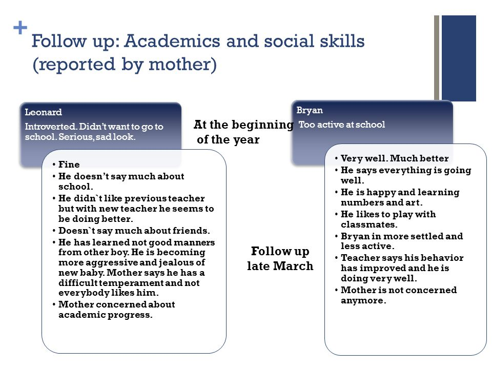 + Follow up: Academics and social skills (reported by mother) Leonard Introverted.