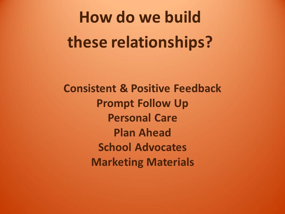 Marketing Materials