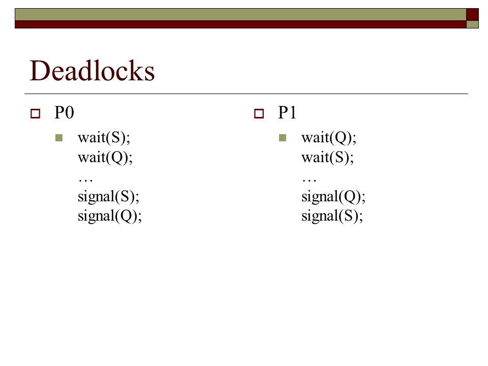 Deadlocks  P0 wait(S); wait(Q); … signal(S); signal(Q);  P1 wait(Q); wait(S); … signal(Q); signal(S);
