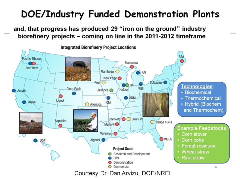 Next Step: Advanced Biofuels Courtesy Dr. Dan Arvizu, DOE/NREL