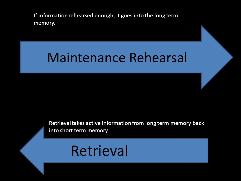 Maintenance Rehearsal Retrieval Retrieval takes active information from long term memory back into short term memory If information rehearsed enough,