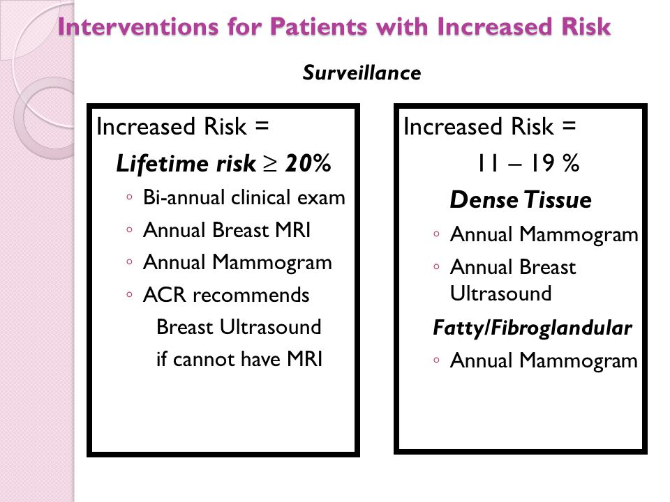 Interventions for Patients with Increased Risk Increased Risk = Lifetime risk ≥ 20% ◦ Bi-annual clinical exam ◦ Annual Breast MRI ◦ Annual Mammogram ◦ ACR recommends Breast Ultrasound if cannot have MRI Surveillance Increased Risk = 11 – 19 % Dense Tissue ◦ Annual Mammogram ◦ Annual Breast Ultrasound Fatty/Fibroglandular ◦ Annual Mammogram