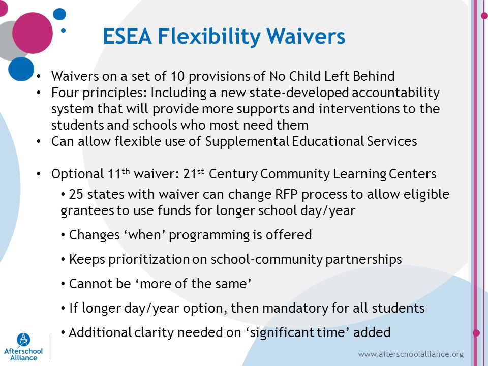 www.afterschoolalliance.org ESEA Flexibility Waivers Waivers on a set of 10 provisions of No Child Left Behind Four principles: Including a new state-developed accountability system that will provide more supports and interventions to the students and schools who most need them Can allow flexible use of Supplemental Educational Services Optional 11 th waiver: 21 st Century Community Learning Centers 25 states with waiver can change RFP process to allow eligible grantees to use funds for longer school day/year Changes 'when' programming is offered Keeps prioritization on school-community partnerships Cannot be 'more of the same' If longer day/year option, then mandatory for all students Additional clarity needed on 'significant time' added