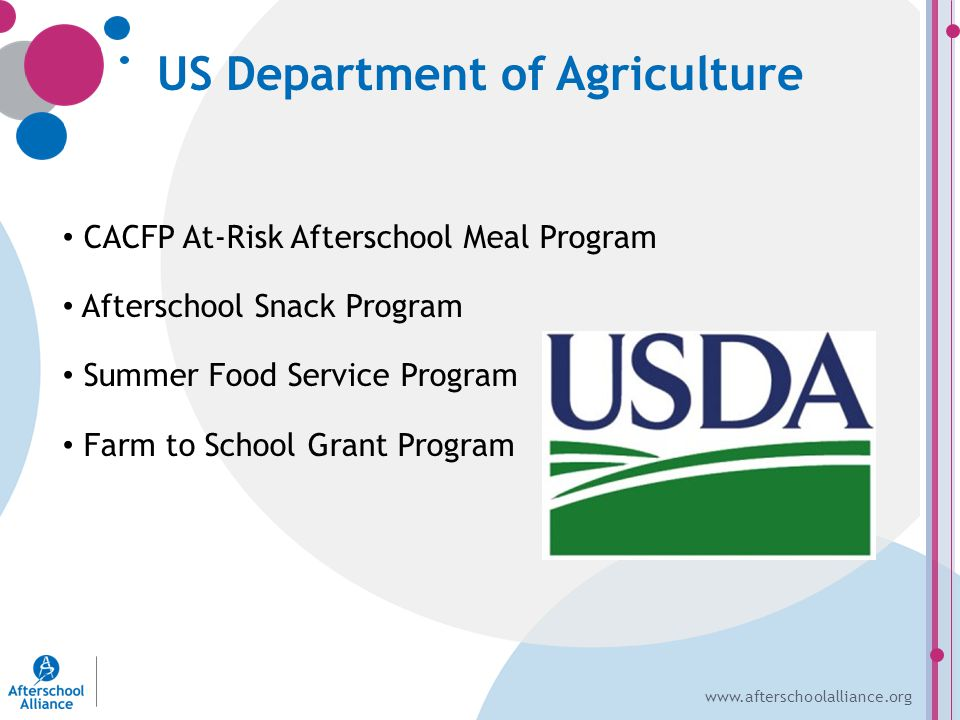 www.afterschoolalliance.org US Department of Agriculture CACFP At-Risk Afterschool Meal Program Afterschool Snack Program Summer Food Service Program Farm to School Grant Program