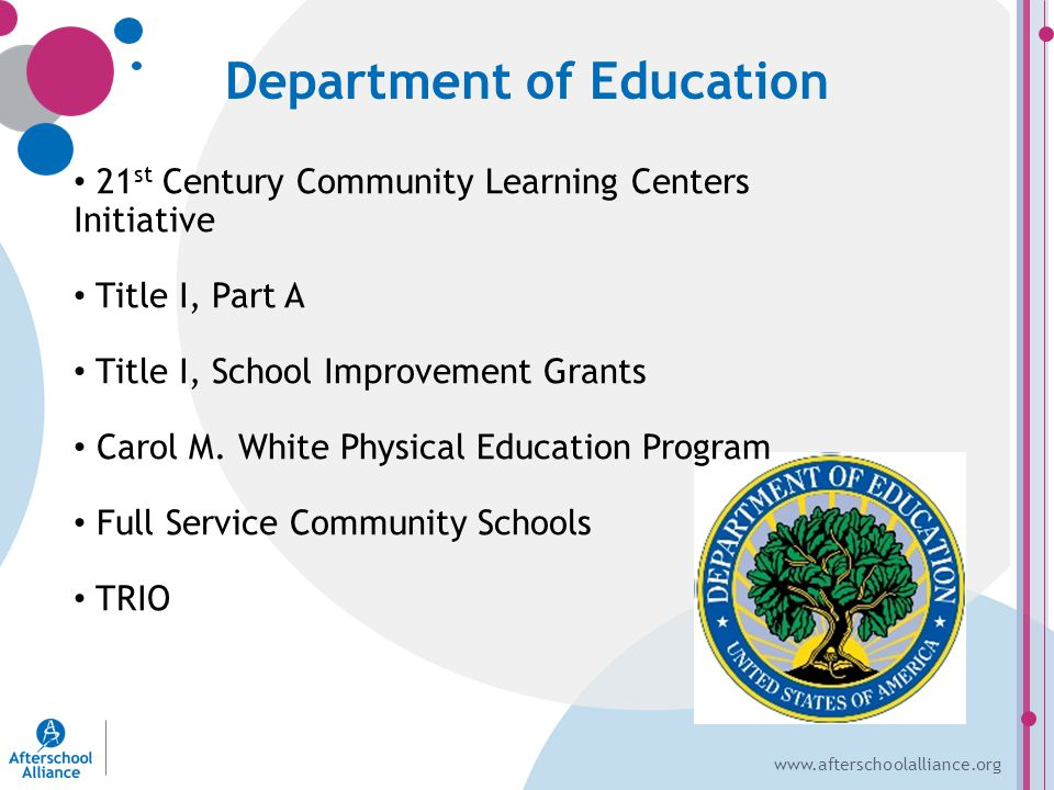 www.afterschoolalliance.org Department of Education 21 st Century Community Learning Centers Initiative Title I, Part A Title I, School Improvement Grants Carol M.