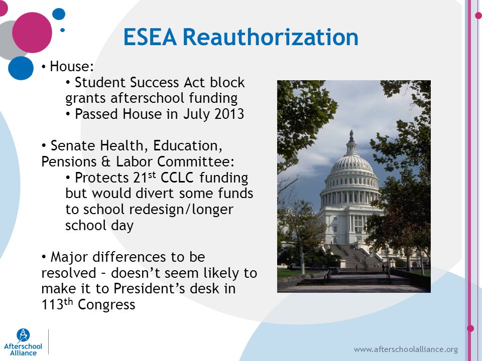 www.afterschoolalliance.org House: Student Success Act block grants afterschool funding Passed House in July 2013 Senate Health, Education, Pensions & Labor Committee: Protects 21 st CCLC funding but would divert some funds to school redesign/longer school day Major differences to be resolved – doesn't seem likely to make it to President's desk in 113 th Congress ESEA Reauthorization