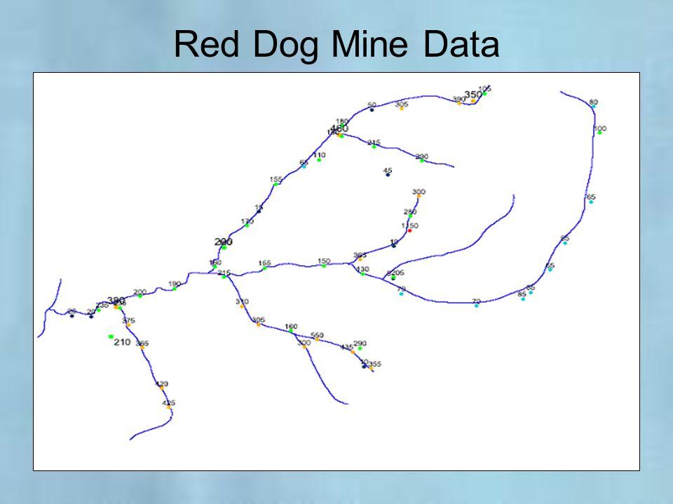 Red Dog Mine Data