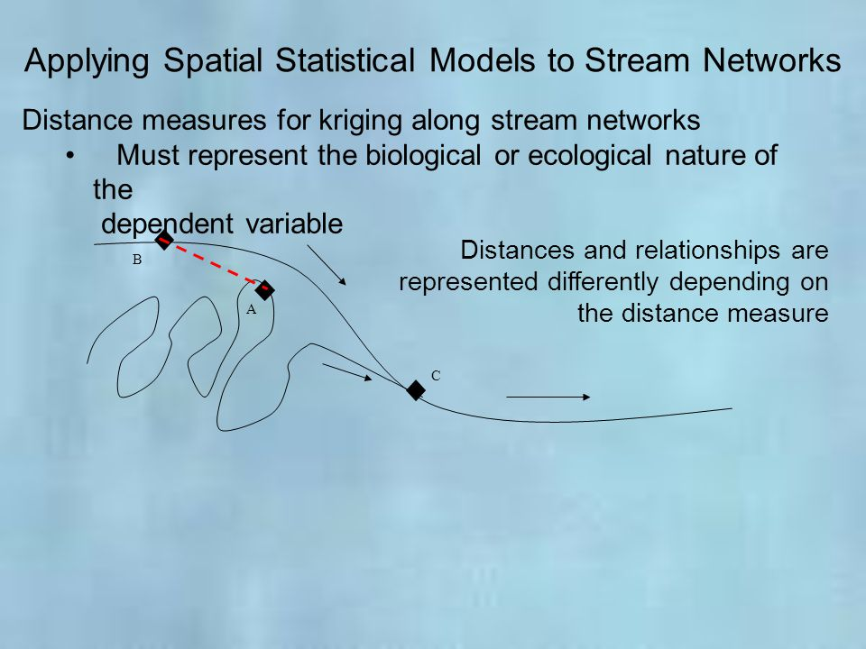 Distances and relationships are represented differently depending on the distance measure Applying Spatial Statistical Models to Stream Networks Dista