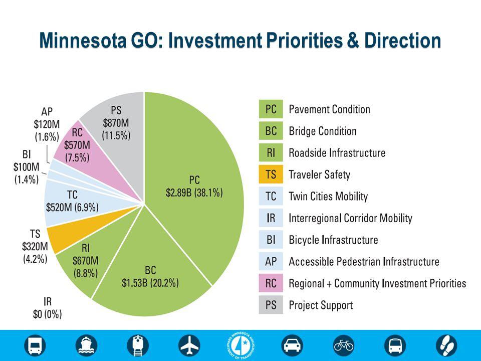 Minnesota GO: Investment Priorities & Direction 6