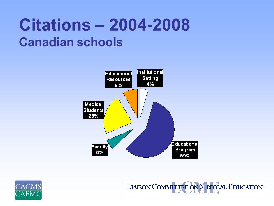 Citations – 2004-2008 Canadian schools
