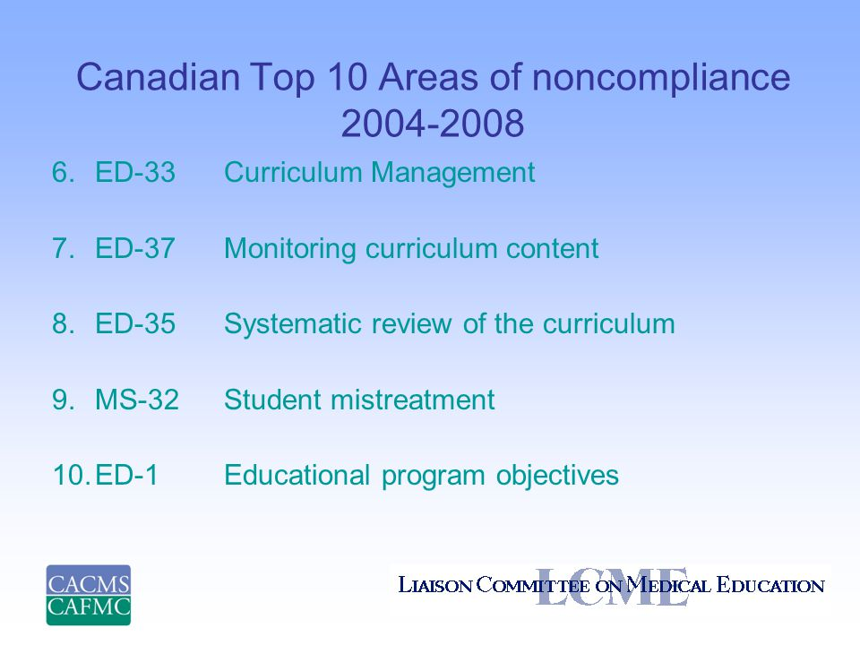 Canadian Top 10 Areas of noncompliance 2004-2008 6.ED-33 Curriculum Management 7.ED-37Monitoring curriculum content 8.ED-35Systematic review of the curriculum 9.MS-32Student mistreatment 10.ED-1Educational program objectives